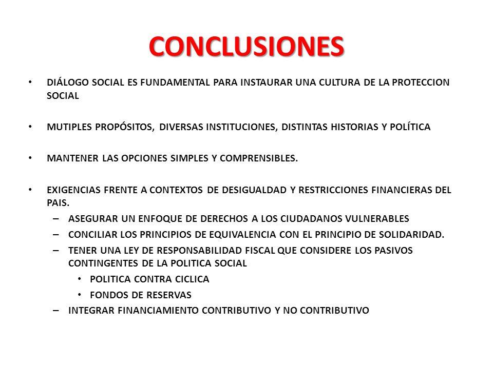 CONCLUSIONES DIÁLOGO SOCIAL ES FUNDAMENTAL PARA INSTAURAR UNA CULTURA DE LA PROTECCION SOCIAL MUTIPLES PROPÓSITOS, DIVERSAS INSTITUCIONES, DISTINTAS H