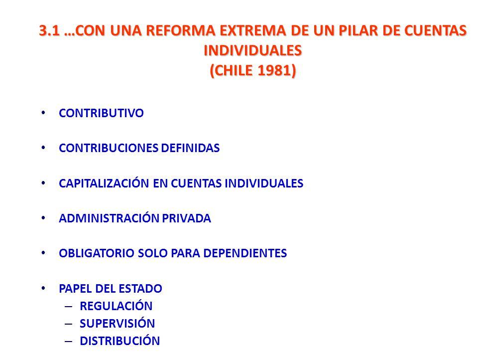 3.1 …CON UNA REFORMA EXTREMA DE UN PILAR DE CUENTAS INDIVIDUALES (CHILE 1981) CONTRIBUTIVO CONTRIBUCIONES DEFINIDAS CAPITALIZACIÓN EN CUENTAS INDIVIDU