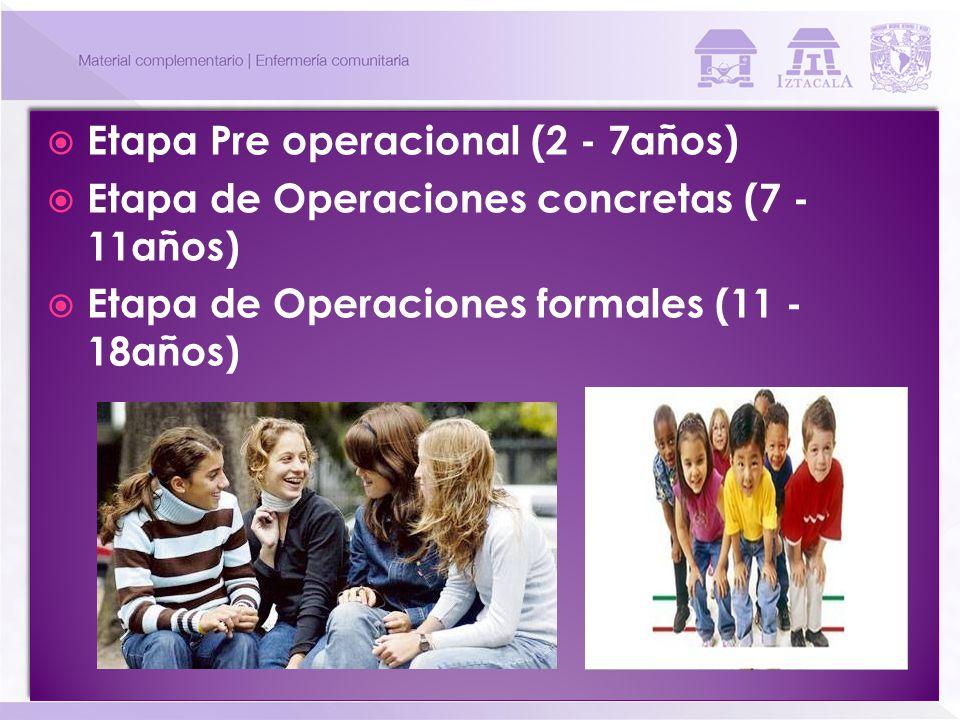 Etapa Pre operacional (2 - 7años) Etapa de Operaciones concretas (7 - 11años) Etapa de Operaciones formales (11 - 18años) Etapa Pre operacional (2 - 7