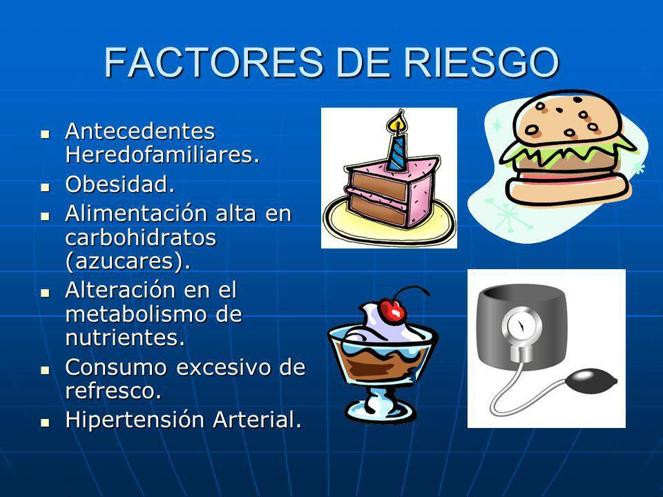 FACTORES DE RIESGO Antecedentes Heredofamiliares. Antecedentes Heredofamiliares. Obesidad. Obesidad. Alimentación alta en carbohidratos (azucares). Al