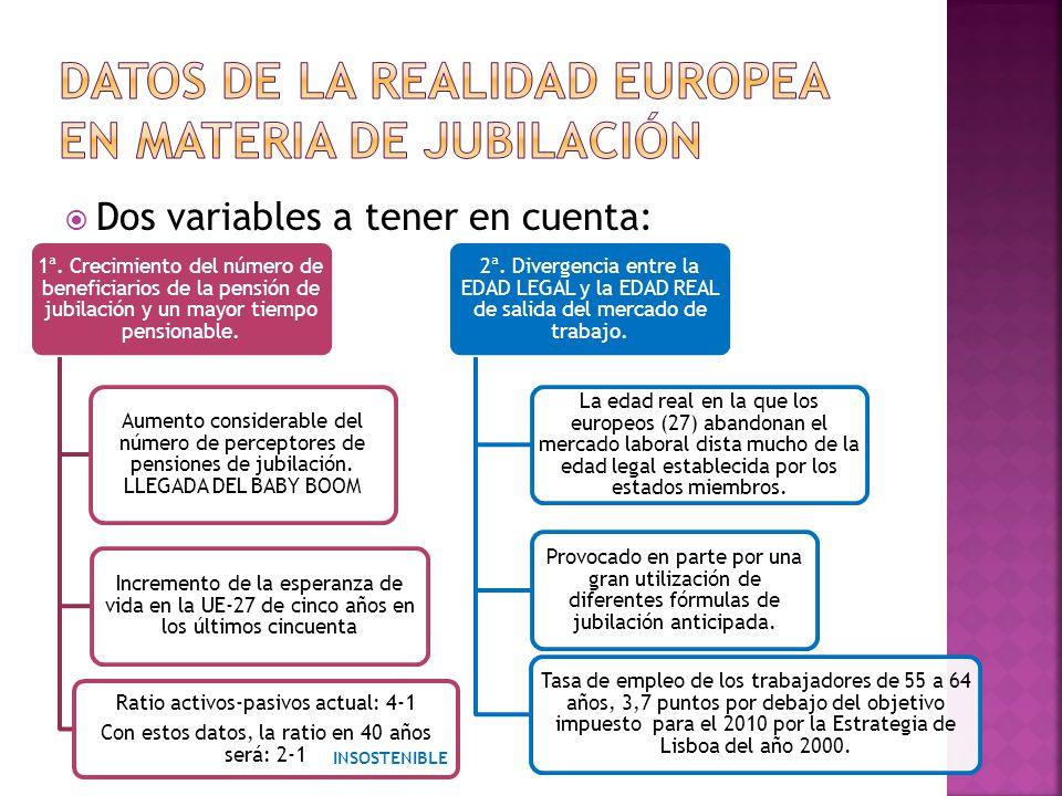 Este método es el camino marcado por la Estrategia de Lisboa (2000) para incidir sobre la jubilación.