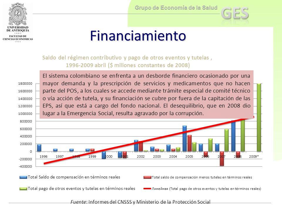Fuente: Informes del CNSSS y Ministerio de la Protección Social Financiamiento El sistema colombiano se enfrenta a un desborde financiero ocasionado p