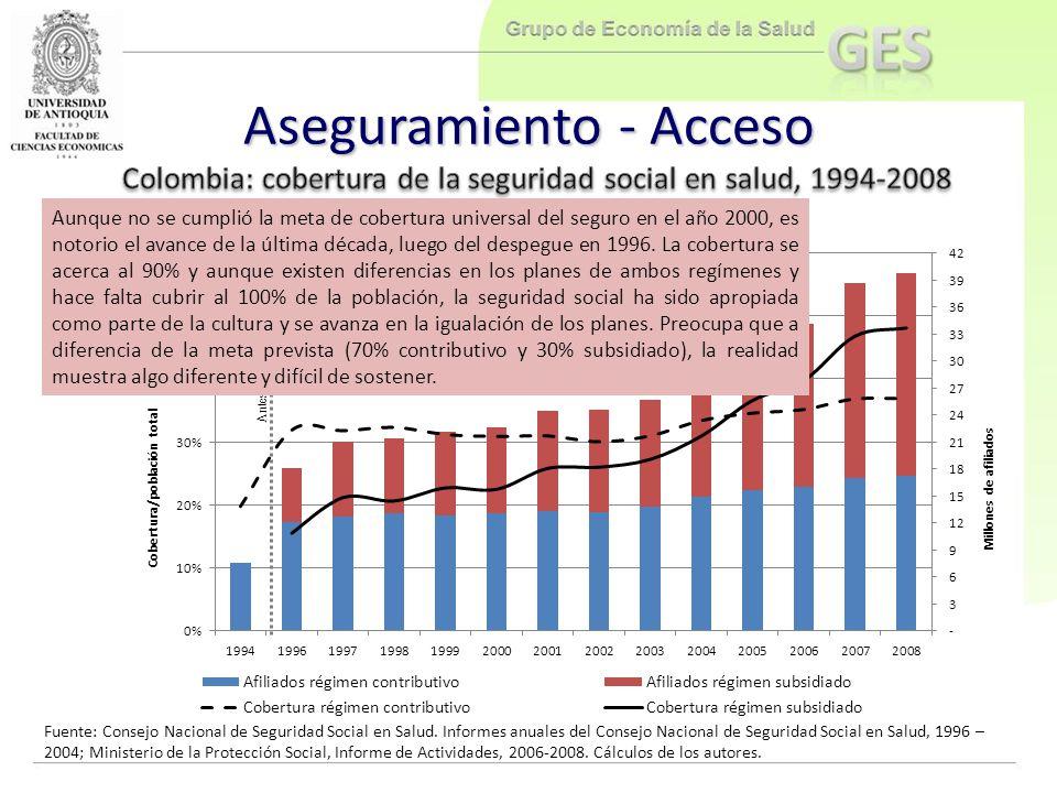 Fuente: Consejo Nacional de Seguridad Social en Salud. Informes anuales del Consejo Nacional de Seguridad Social en Salud, 1996 – 2004; Ministerio de