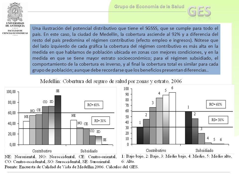 Una ilustración del potencial distributivo que tiene el SGSSS, que se cumple para todo el país. En este caso, la ciudad de Medellín, la cobertura asci