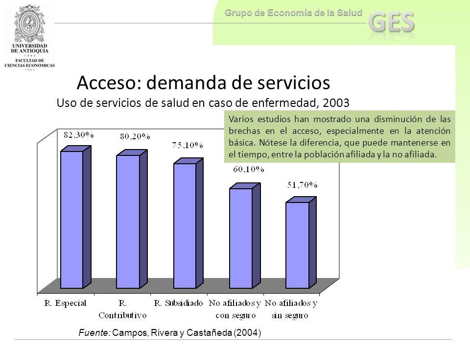 Acceso: demanda de servicios Uso de servicios de salud en caso de enfermedad, 2003 Fuente: Campos, Rivera y Castañeda (2004) Varios estudios han mostr