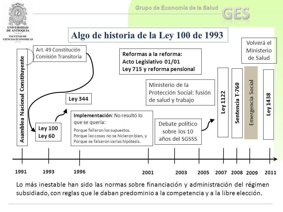 19911993 Asamblea Nacional Constituyente Art. 49 Constitución Comisión Transitoria Ley 100 Ley 60 Implementación: No resultó lo que se quería: Porque