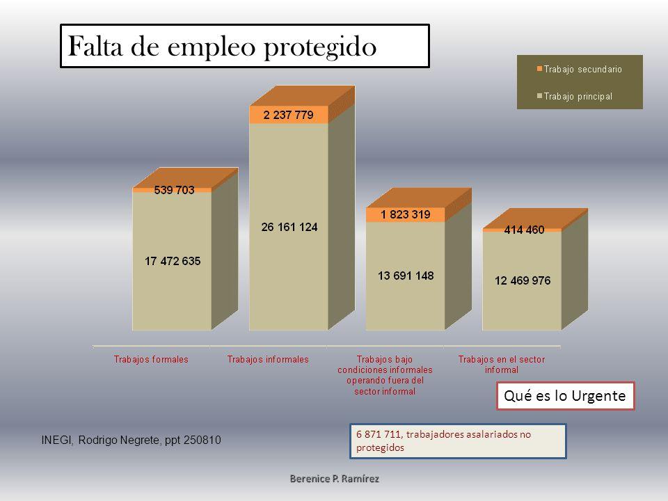 INEGI, Rodrigo Negrete, ppt 250810 6 871 711, trabajadores asalariados no protegidos Qué es lo Urgente Falta de empleo protegido