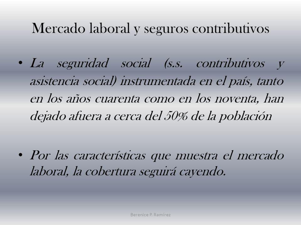 Mercado laboral y seguros contributivos La seguridad social (s.s.