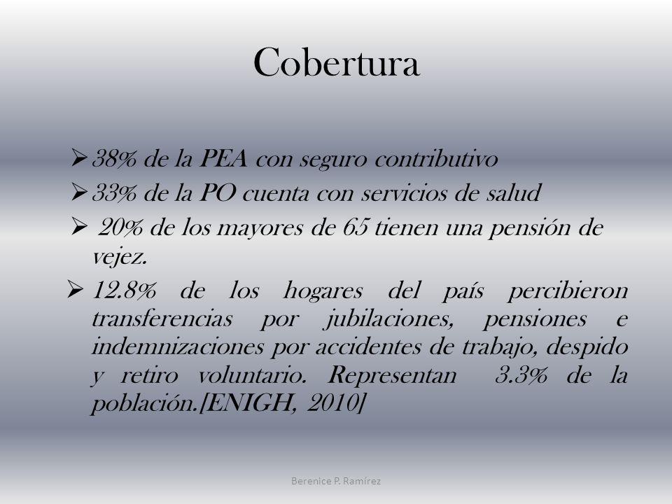 Cobertura 38% de la PEA con seguro contributivo 33% de la PO cuenta con servicios de salud 20% de los mayores de 65 tienen una pensión de vejez.
