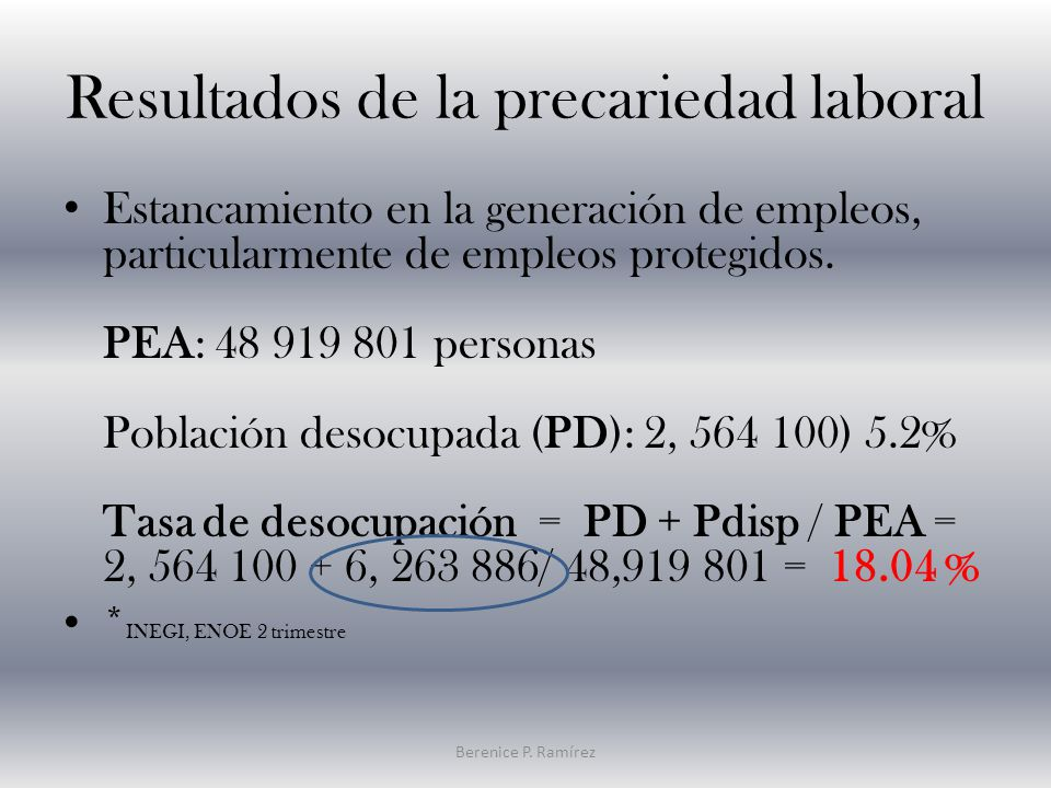 Resultados de la precariedad laboral Estancamiento en la generación de empleos, particularmente de empleos protegidos.