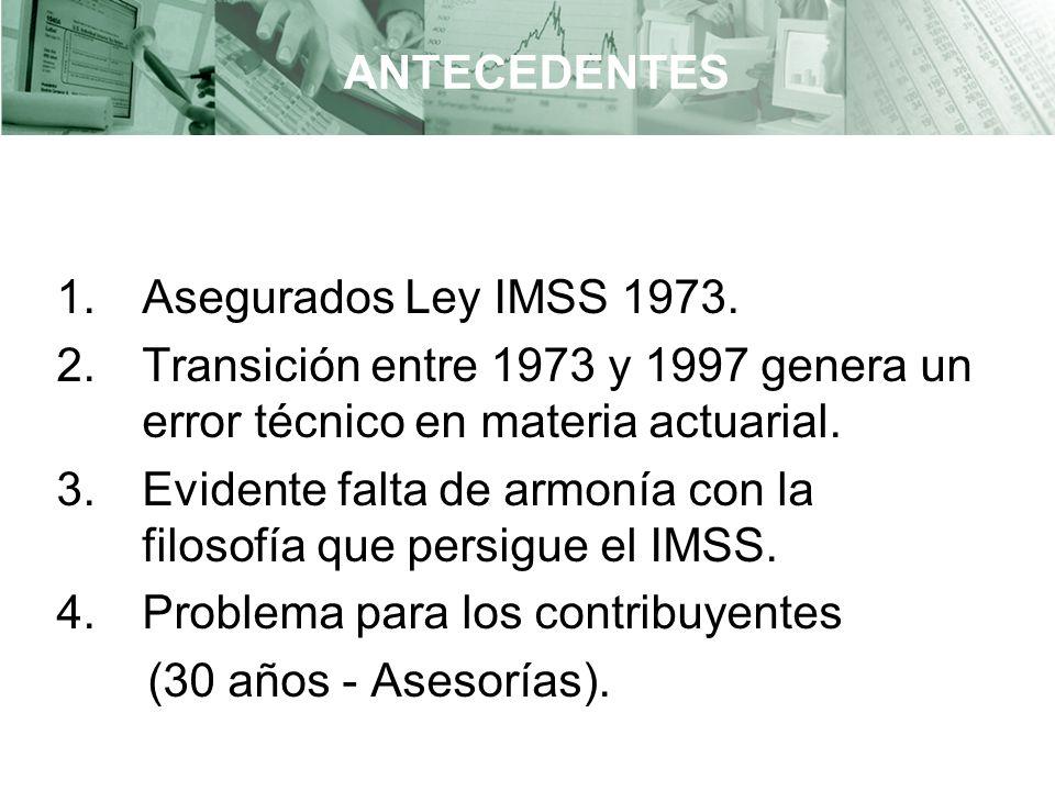 ANTECEDENTES 1.Asegurados Ley IMSS 1973.