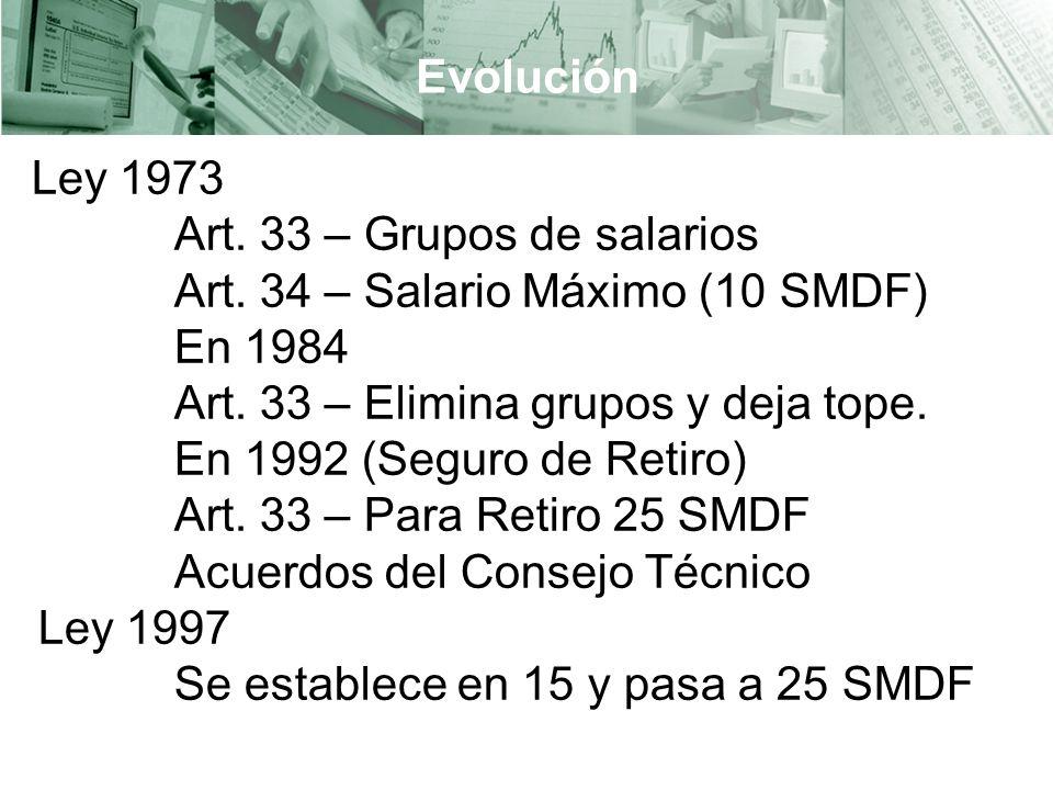 Evolución Ley 1973 Art.33 – Grupos de salarios Art.