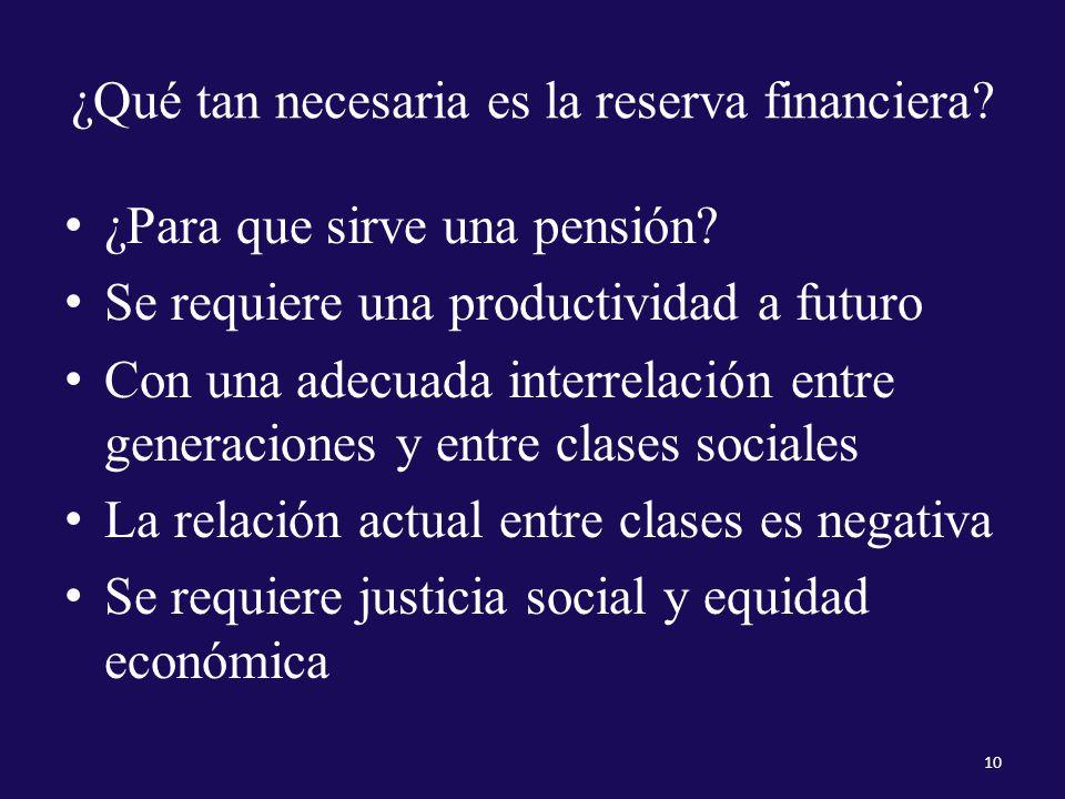 ¿Qué tan necesaria es la reserva financiera. ¿Para que sirve una pensión.