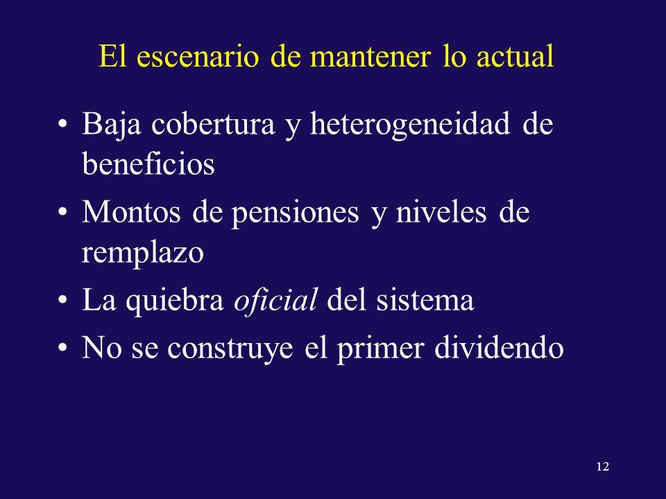 El escenario de mantener lo actual Baja cobertura y heterogeneidad de beneficios Montos de pensiones y niveles de remplazo La quiebra oficial del sistema No se construye el primer dividendo 12