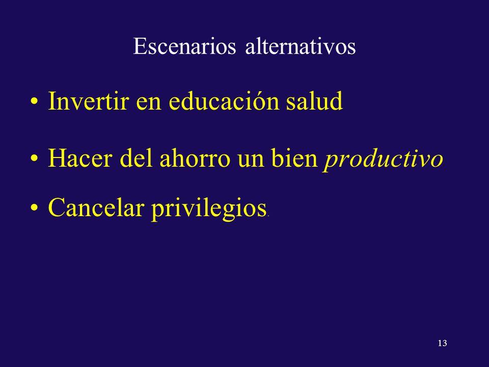 Escenarios alternativos Invertir en educación salud Hacer del ahorro un bien productivo Cancelar privilegios.