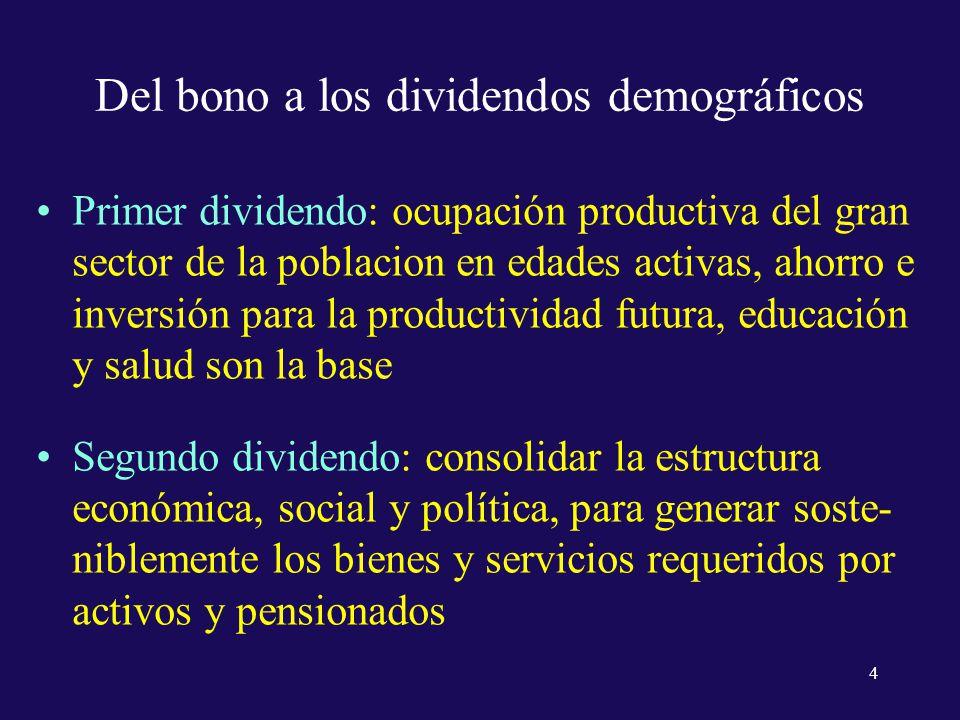 Las alternativas 0, no contributivo, social; 1, contributivo, BD básico (hasta 5 SM); 2, obligatorio, contributivo, CD (+ de 5 SM); 3, ahorro individual, CD; 4, intrafamiliar, intergeneracional, el propio individuo.