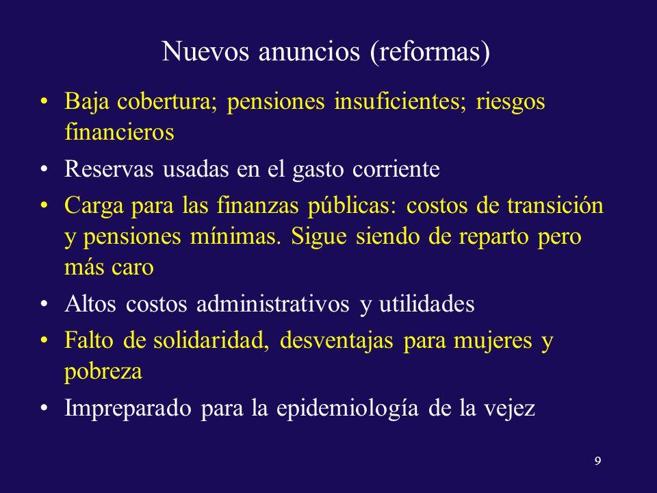 Nuevos anuncios (reformas) Baja cobertura; pensiones insuficientes; riesgos financieros Reservas usadas en el gasto corriente Carga para las finanzas públicas: costos de transición y pensiones mínimas.