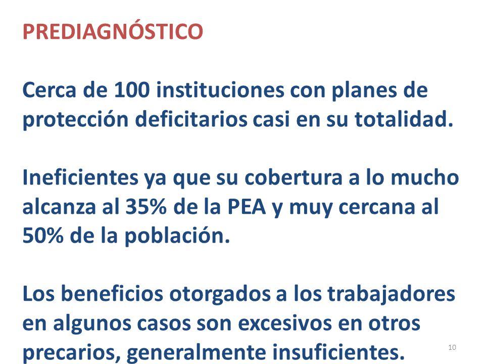 10 PREDIAGNÓSTICO Cerca de 100 instituciones con planes de protección deficitarios casi en su totalidad. Ineficientes ya que su cobertura a lo mucho a