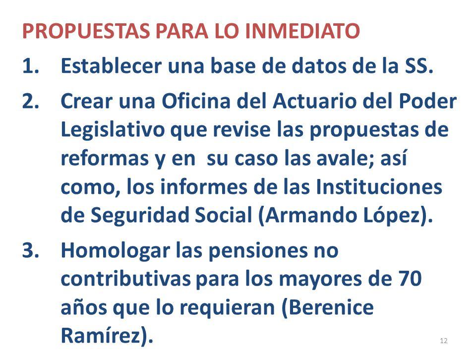 12 PROPUESTAS PARA LO INMEDIATO 1.Establecer una base de datos de la SS. 2.Crear una Oficina del Actuario del Poder Legislativo que revise las propues