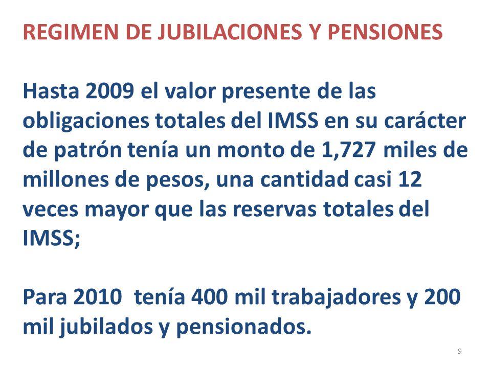 9 REGIMEN DE JUBILACIONES Y PENSIONES Hasta 2009 el valor presente de las obligaciones totales del IMSS en su carácter de patrón tenía un monto de 1,7