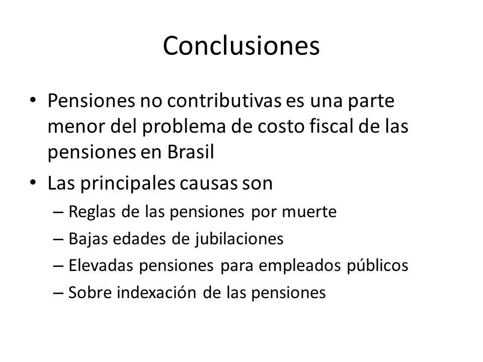 Conclusiones Pensiones no contributivas es una parte menor del problema de costo fiscal de las pensiones en Brasil Las principales causas son – Reglas de las pensiones por muerte – Bajas edades de jubilaciones – Elevadas pensiones para empleados públicos – Sobre indexación de las pensiones