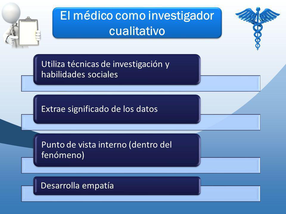 El médico como investigador cualitativo Utiliza técnicas de investigación y habilidades sociales Extrae significado de los datos Punto de vista intern