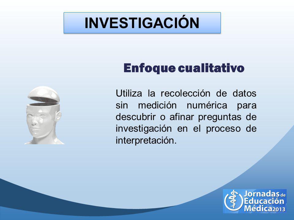 INVESTIGACIÓN Enfoque cualitativo Utiliza la recolección de datos sin medición numérica para descubrir o afinar preguntas de investigación en el proce