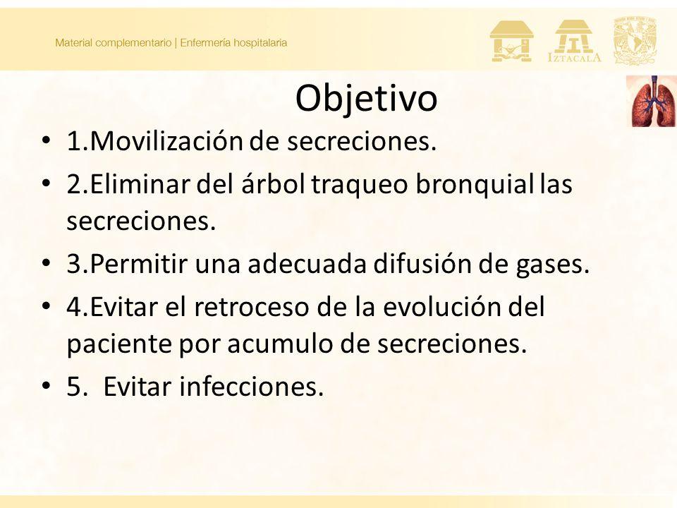 Objetivo 1.Movilización de secreciones. 2.Eliminar del árbol traqueo bronquial las secreciones. 3.Permitir una adecuada difusión de gases. 4.Evitar el