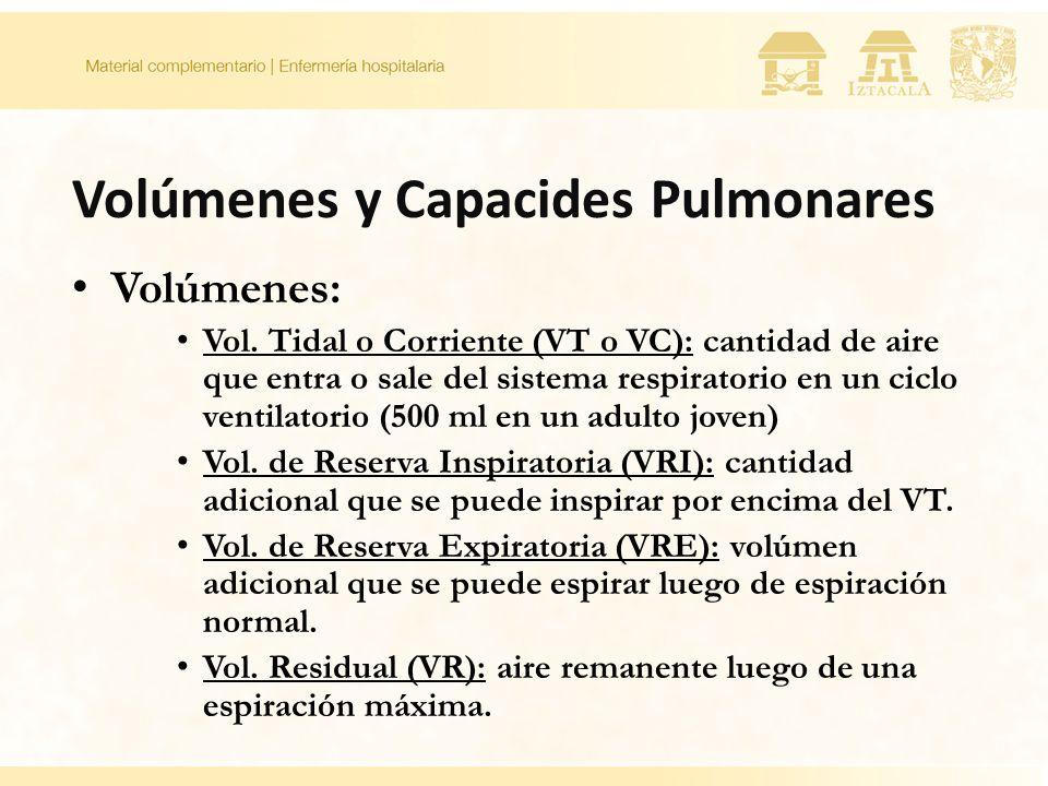 Volúmenes: Vol. Tidal o Corriente (VT o VC): cantidad de aire que entra o sale del sistema respiratorio en un ciclo ventilatorio (500 ml en un adulto