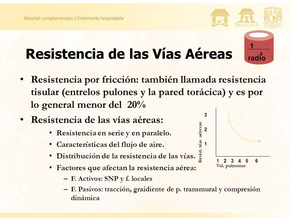 Resistencia de las Vías Aéreas Resistencia por fricción: también llamada resistencia tisular (entrelos pulones y la pared torácica) y es por lo genera