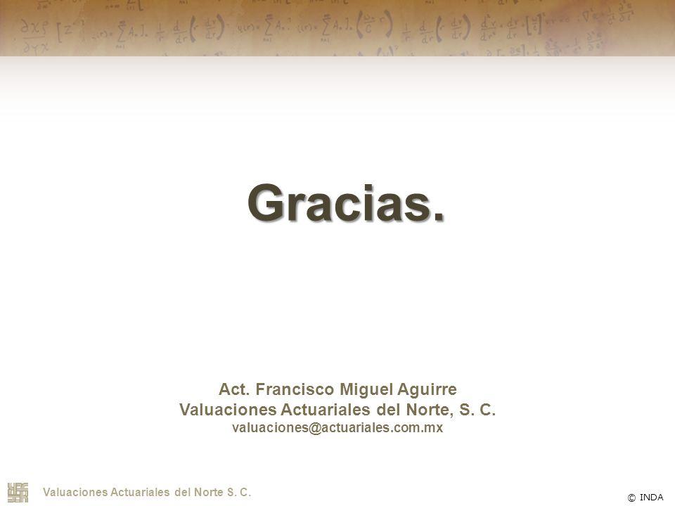 Valuaciones Actuariales del Norte S.C. © INDA Gracias.
