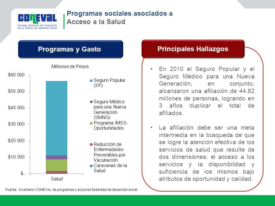 En 2010 el Seguro Popular y el Seguro Médico para una Nueva Generación, en conjunto, alcanzaron una afiliación de 44.82 millones de personas, logrando