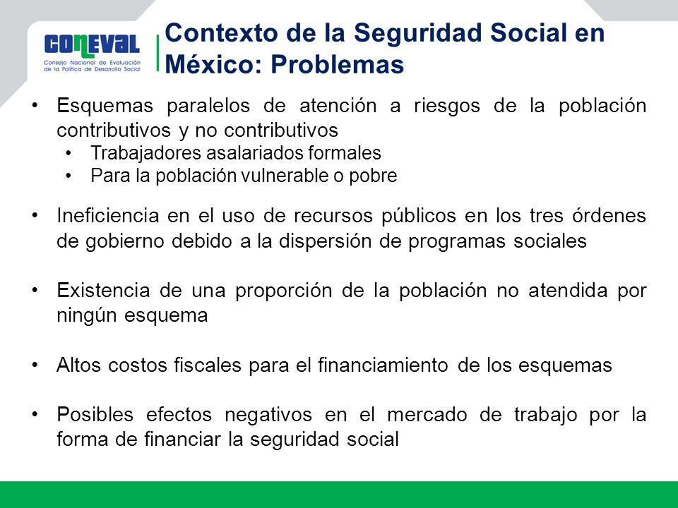 Contexto de la Seguridad Social en México: Problemas Esquemas paralelos de atención a riesgos de la población contributivos y no contributivos Trabaja
