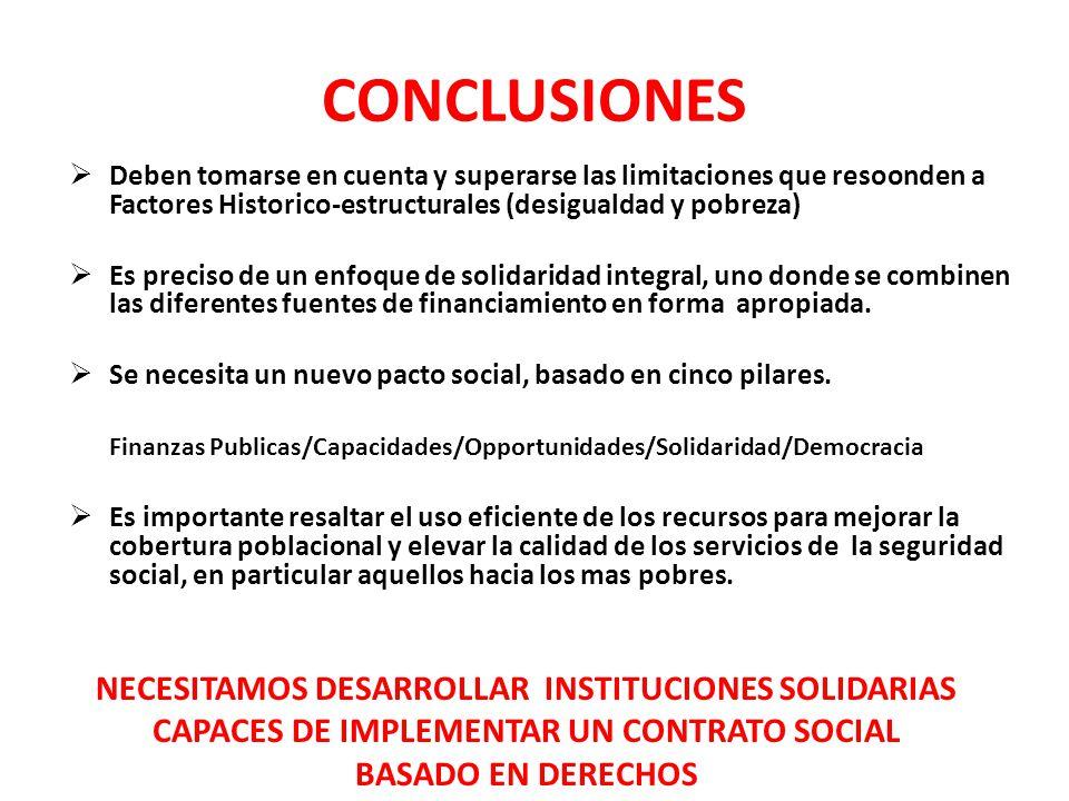 CONCLUSIONES Deben tomarse en cuenta y superarse las limitaciones que resoonden a Factores Historico-estructurales (desigualdad y pobreza) Es preciso