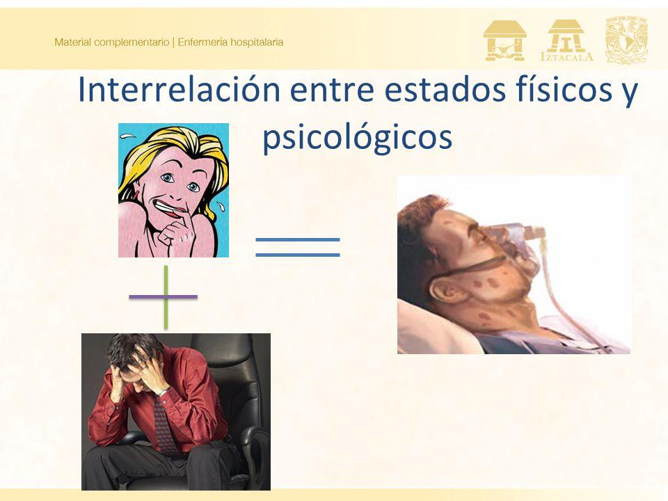 Interrelación entre estados físicos y psicológicos