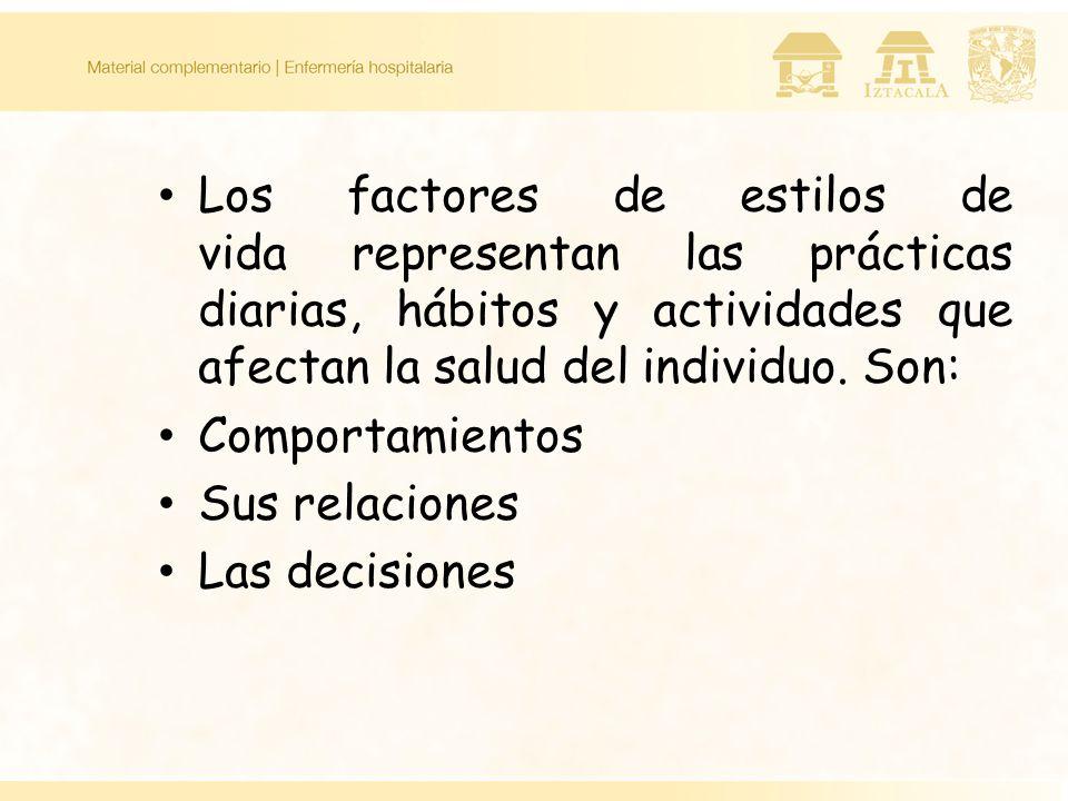 Los factores de estilos de vida representan las prácticas diarias, hábitos y actividades que afectan la salud del individuo. Son: Comportamientos Sus