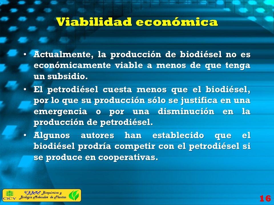 UBBMP Bioquímica y Biología Molecular de Plantas Viabilidad económica Actualmente, la producción de biodiésel no es económicamente viable a menos de q