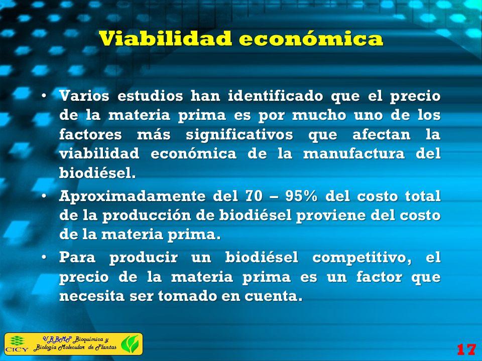 UBBMP Bioquímica y Biología Molecular de Plantas Viabilidad económica Varios estudios han identificado que el precio de la materia prima es por mucho