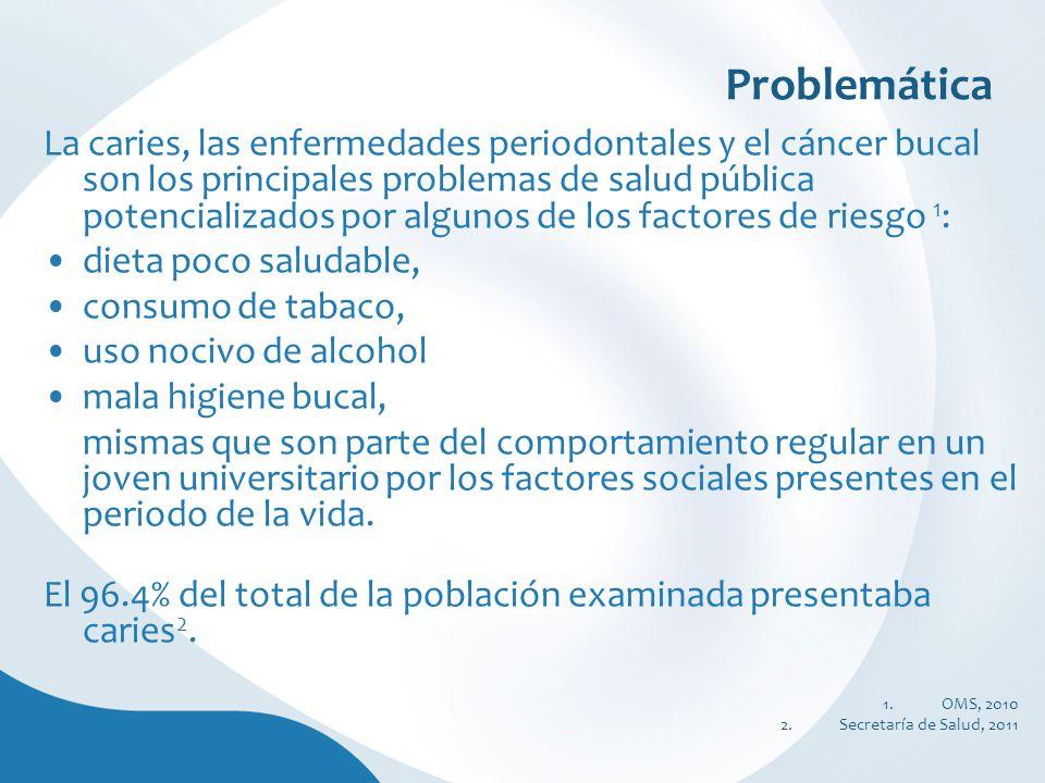Problemática La caries, las enfermedades periodontales y el cáncer bucal son los principales problemas de salud pública potencializados por algunos de