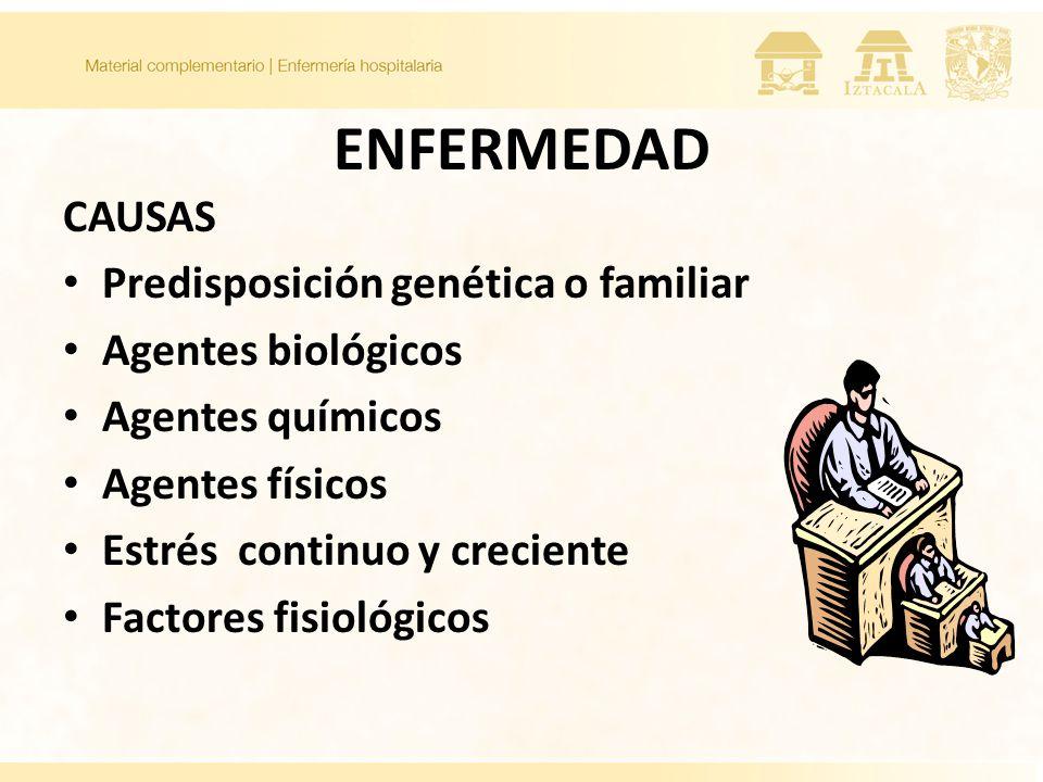 ENFERMEDAD AGUDA CRÓNICA COMUNICABLE CONGÉNITA DEGENERATIVA FUNCIONAL MALIGNA PSICOSOMÁTICA O IDIOPÁTICA