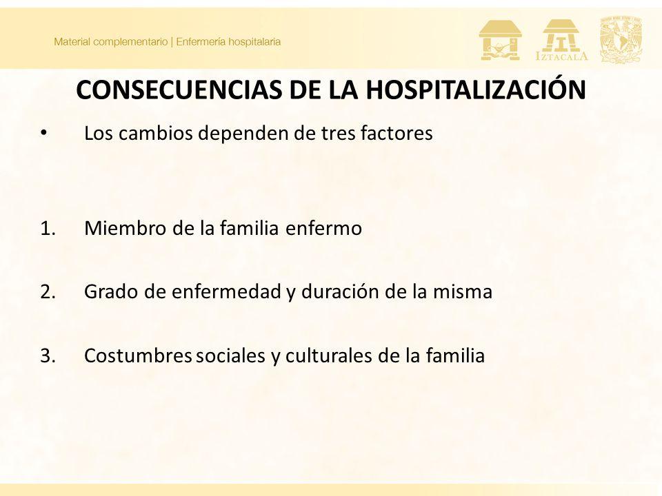 2.4 HOSPITALIZACIÓN El comportamiento cambia con la enfermedad y estos cambios se acentúan con la hospitalización.