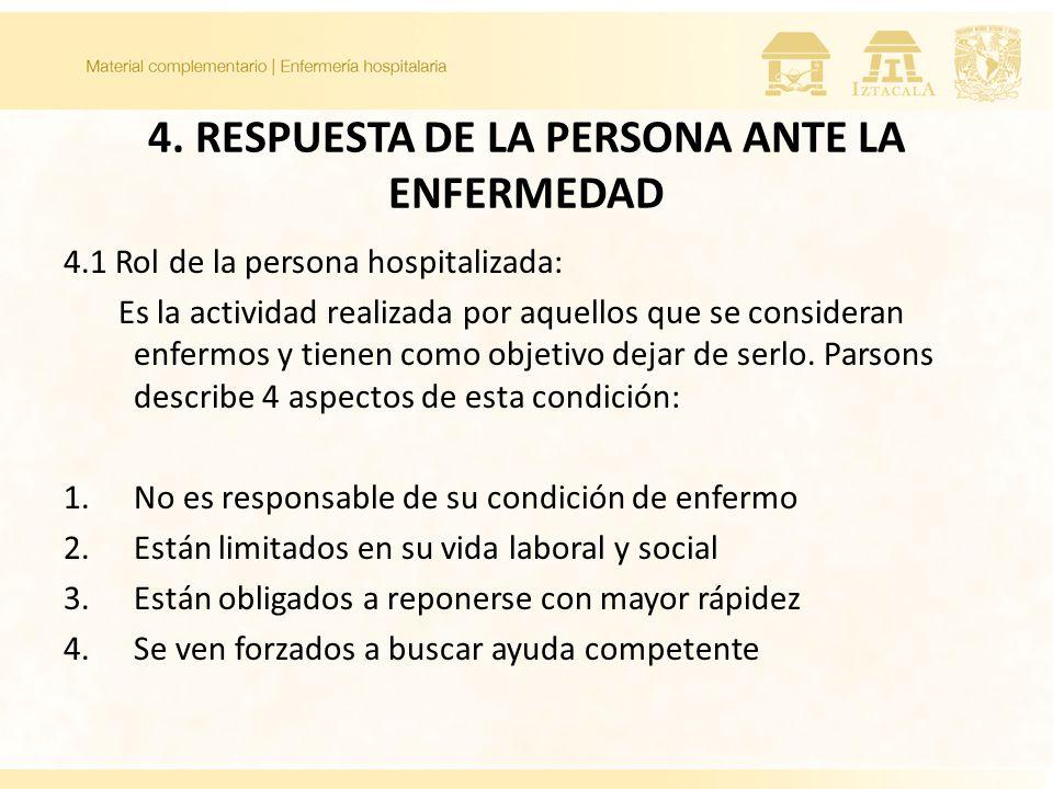4. Respuesta de la persona ante la enfermedad 4.1 Rol de la persona hospitalizada 4.2 Respuesta de la persona y la familia ante la hospitalización