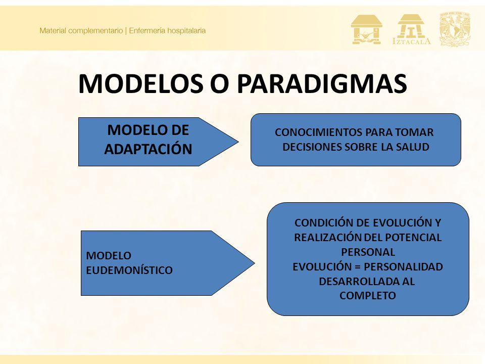 MODELOS O PARADIGMAS CONOCIMIENTOS PARA TOMAR DECISIONES SOBRE LA SALUD MODELO EUDEMONÍSTICO MODELO DE ADAPTACIÓN CONDICIÓN DE EVOLUCIÓN Y REALIZACIÓN DEL POTENCIAL PERSONAL EVOLUCIÓN = PERSONALIDAD DESARROLLADA AL COMPLETO
