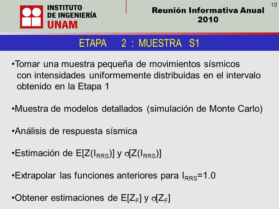 Reunión Informativa Anual 2010 ETAPA 2 : MUESTRA S1 Tomar una muestra pequeña de movimientos sísmicos con intensidades uniformemente distribuidas en e