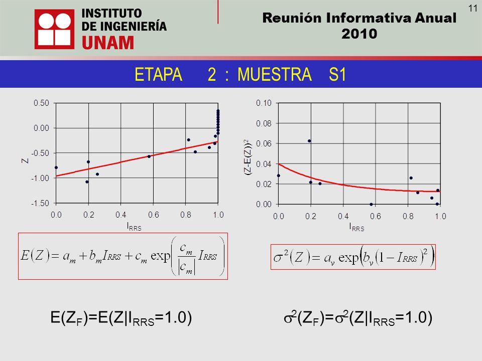 Reunión Informativa Anual 2010 ETAPA 2 : MUESTRA S1 E(Z F )=E(Z|I RRS =1.0) 2 (Z F )= 2 (Z|I RRS =1.0) 11
