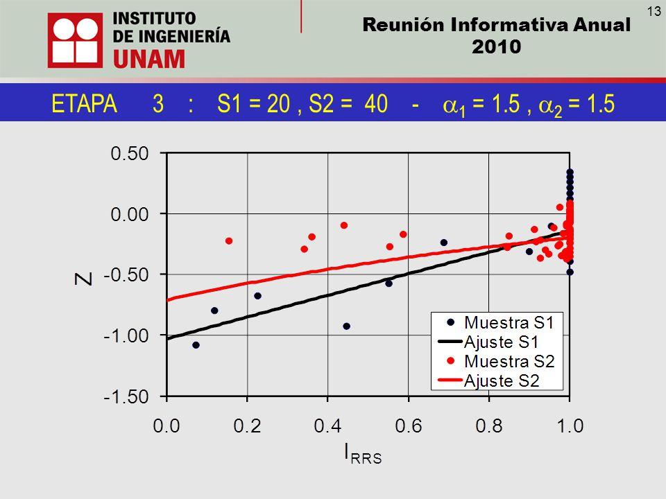 Reunión Informativa Anual 2010 ETAPA 3 : S1 = 20, S2 = 40 - 1 = 1.5, 2 = 1.5 13