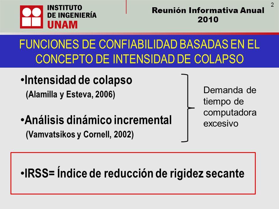 Reunión Informativa Anual 2010 FUNCIONES DE CONFIABILIDAD BASADAS EN EL CONCEPTO DE INTENSIDAD DE COLAPSO Intensidad de colapso (Alamilla y Esteva, 20
