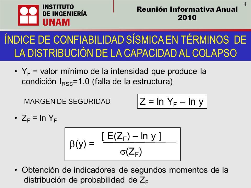Reunión Informativa Anual 2010 ÍNDICE DE CONFIABILIDAD SÍSMICA EN TÉRMINOS DE LA DISTRIBUCIÓN DE LA CAPACIDAD AL COLAPSO Y F = valor mínimo de la inte