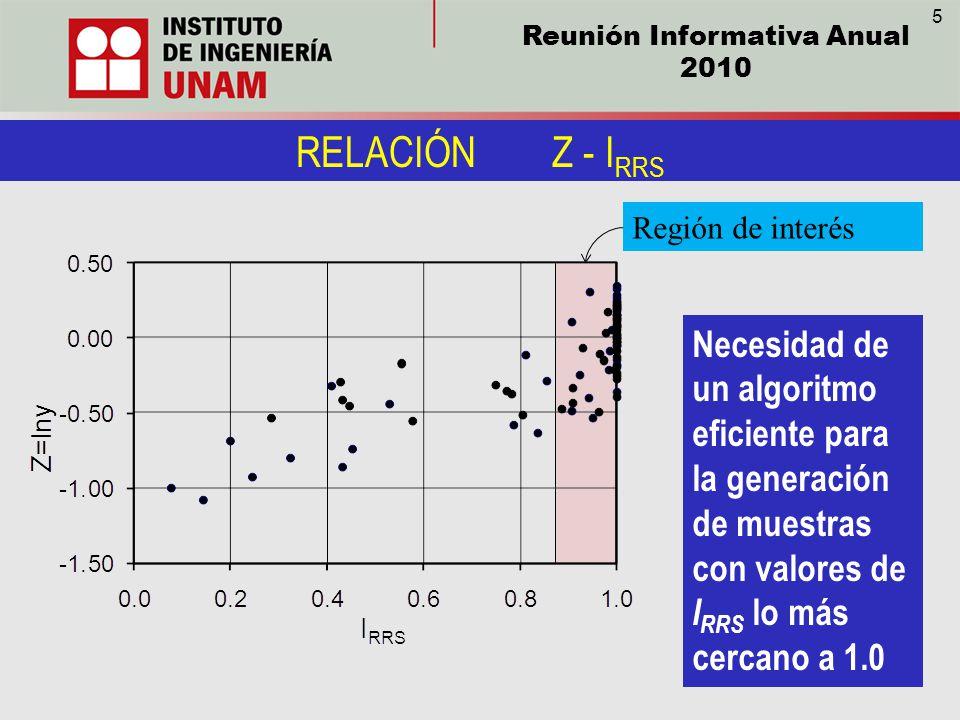 Reunión Informativa Anual 2010 RELACIÓN Z - I RRS Región de interés Necesidad de un algoritmo eficiente para la generación de muestras con valores de