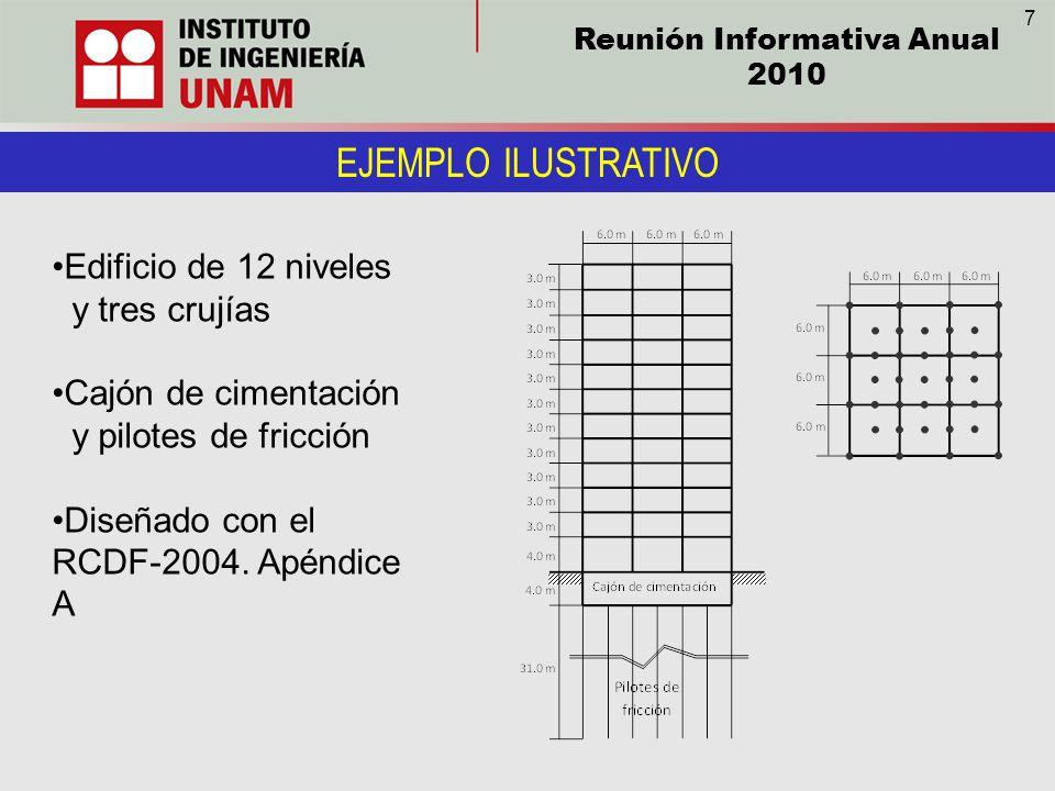 Reunión Informativa Anual 2010 EJEMPLO ILUSTRATIVO Edificio de 12 niveles y tres crujías Cajón de cimentación y pilotes de fricción Diseñado con el RC